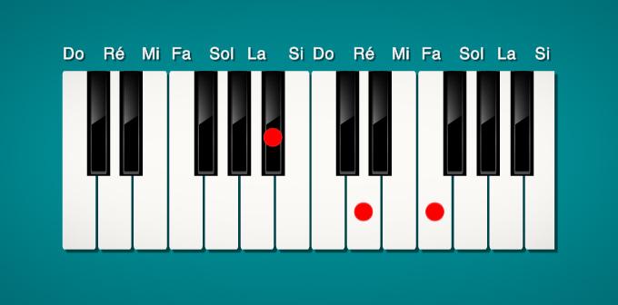 comprendre les accords en musique