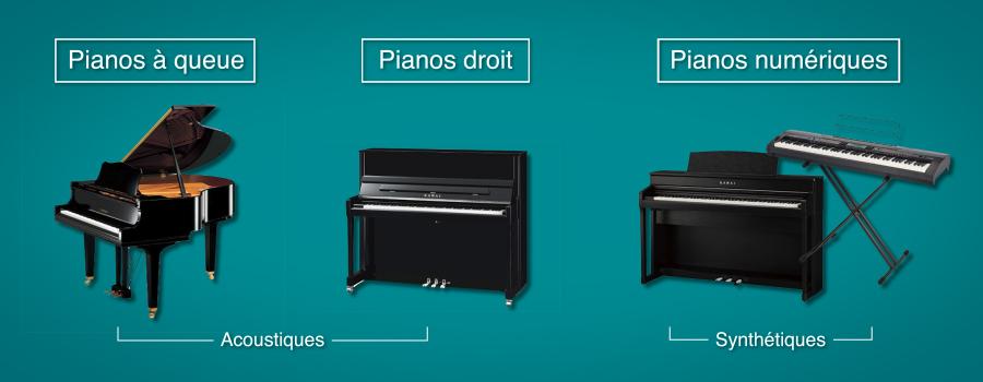 différentes sortes de pianos