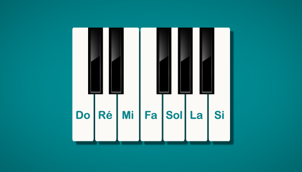 notes de musique sur piano