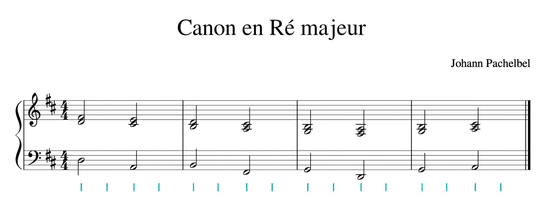explication du rythme en musique