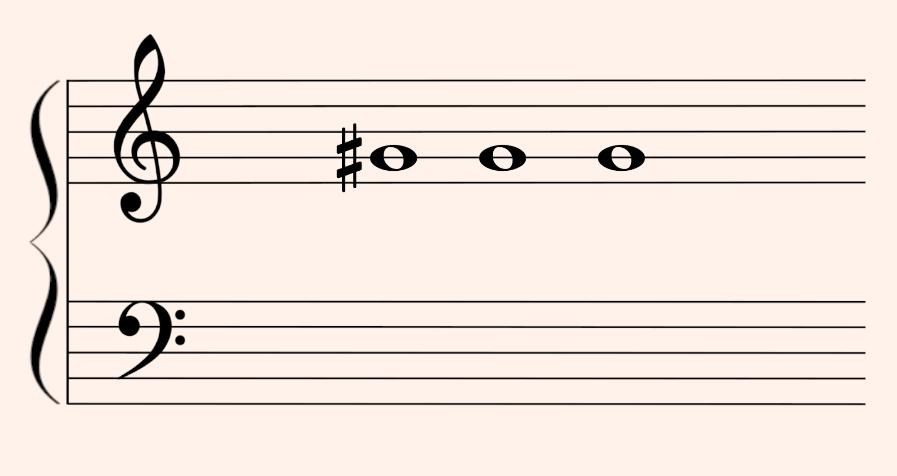 notes de musique altérées