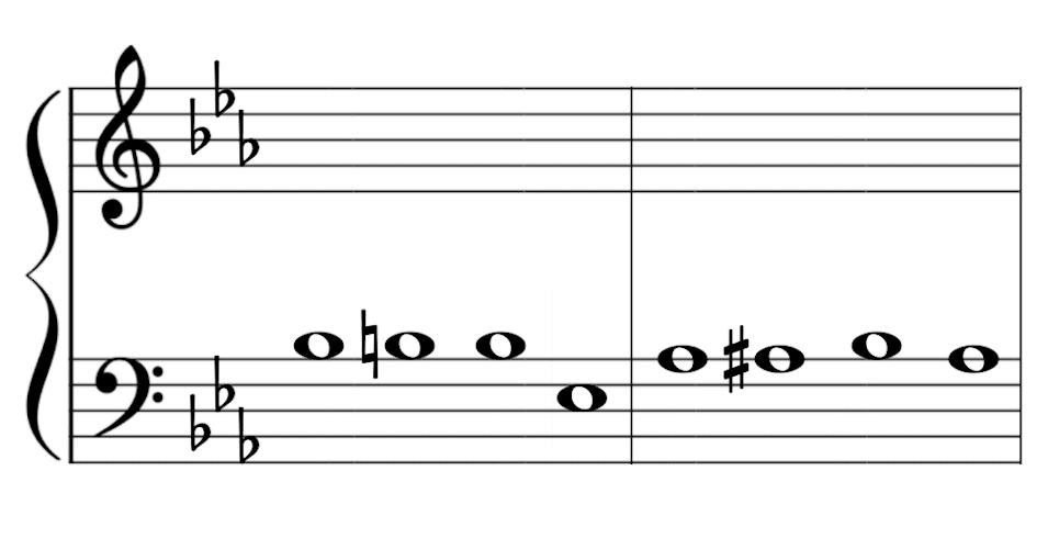 maitriser les alterations en musique